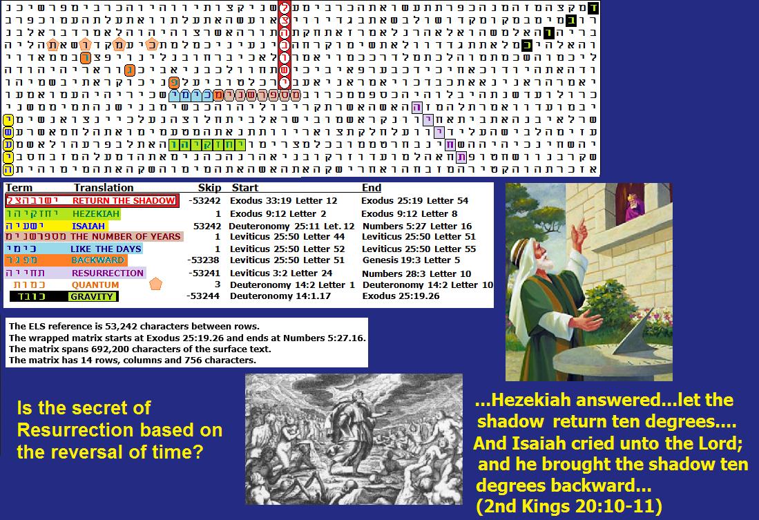 Time Machine and Ezekiel