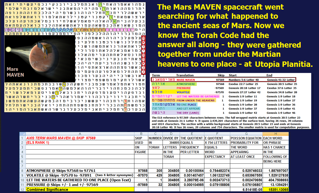 Mars maven figure 2 utopia is encoded with plantial mars and a means of mars having lost its oceans aljukfo Image collections