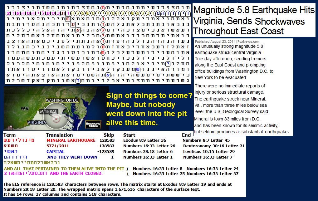 Global Rumblings: Bible Code for Virginia Quake