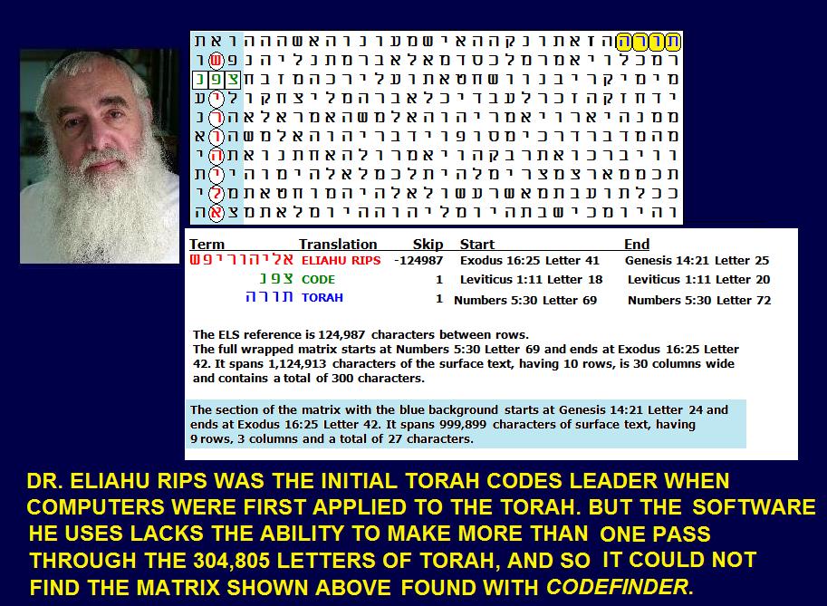 Torah Codes Turkey