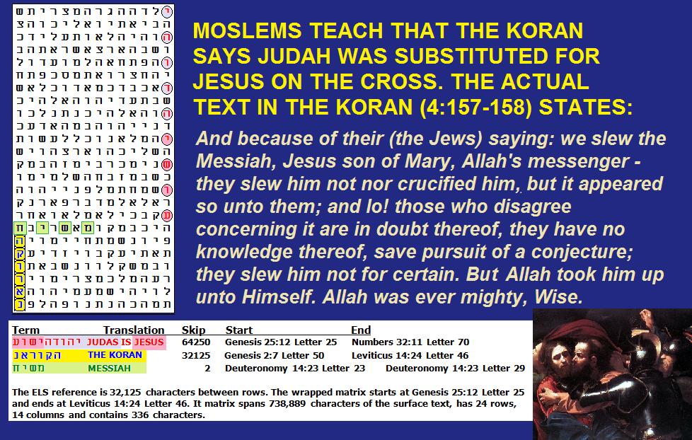 Jesus Koran